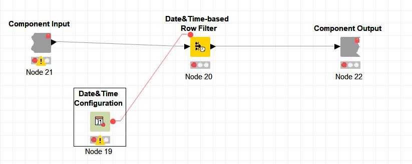 KNIME configuration Node