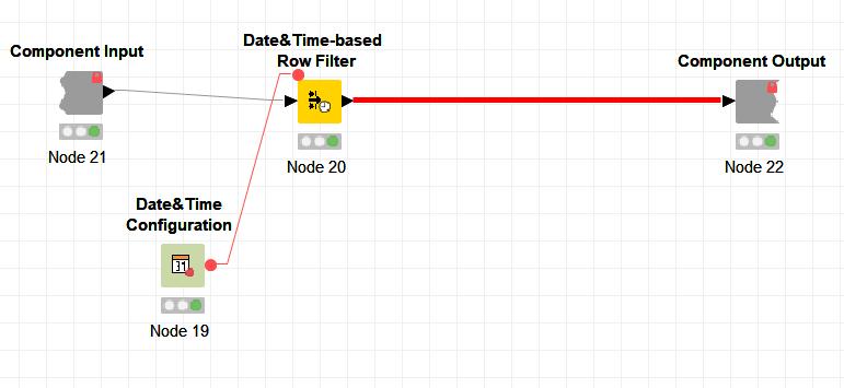 configuration d'un node KNIME