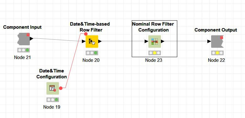 Configuration node KNIME