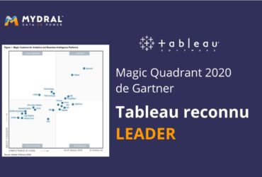 Tableau Magic Quadrant