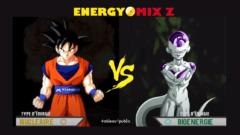 Energy Mix Tableau Public