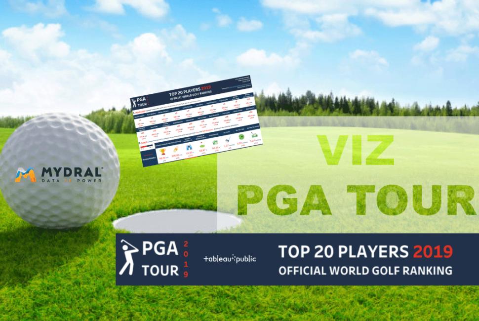 Golf PGA Tour Tableau Public