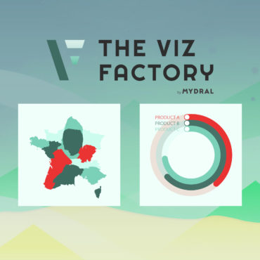 The viz factory