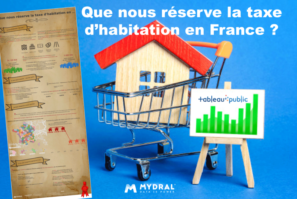 Taxe d'habitation Tableau Public
