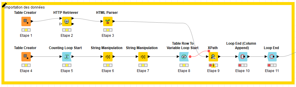 Workflow Knime