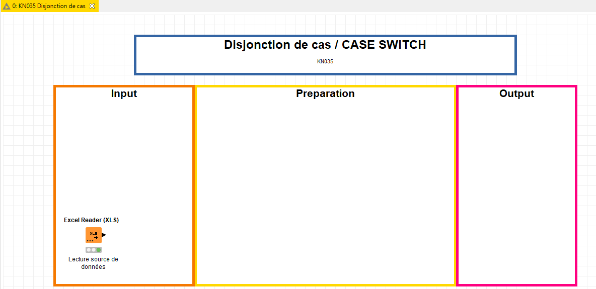 Case switch KNIME