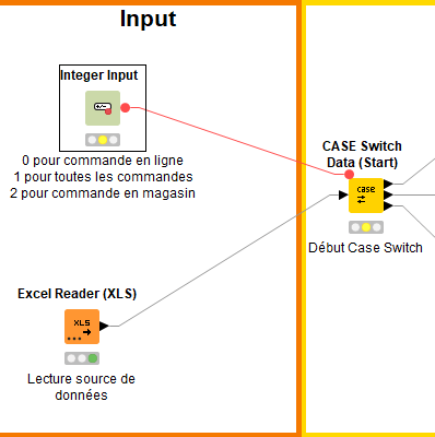 Utiliser case switch dans KNIME