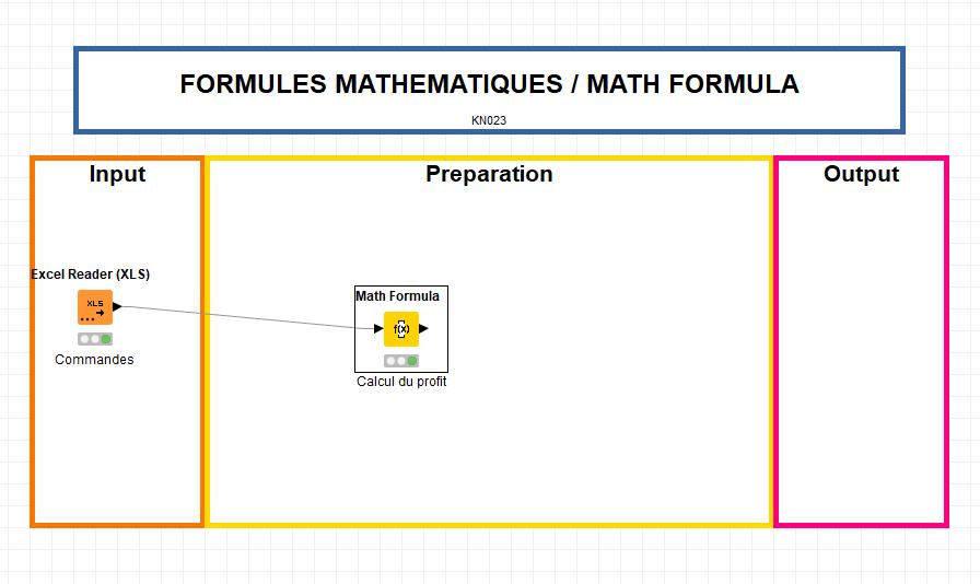 Formules mathématiques KNIME