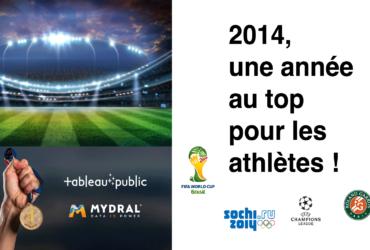 Tableau Public sport 2014
