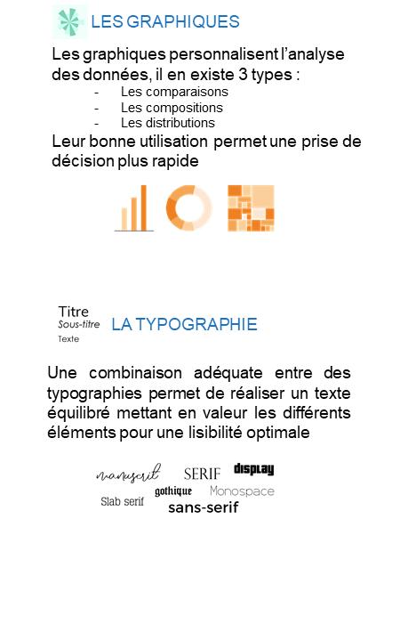 LesEtapesDataDesign-2