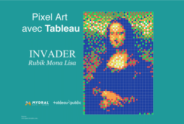 Pixel art Tableau