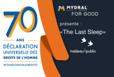 Tableau Public The last Sleep