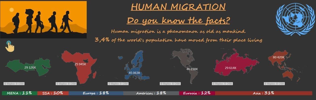 HumanMigration (1)