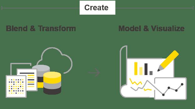 KNIMER Analytics platform